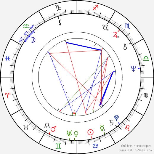 Shelley Hack день рождения гороскоп, Shelley Hack Натальная карта онлайн