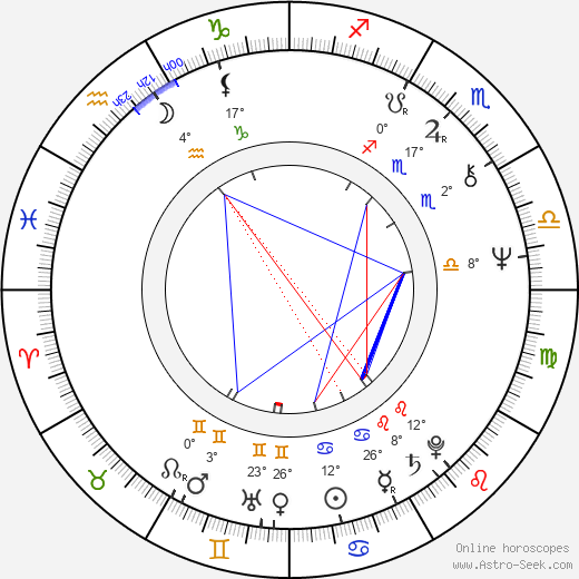 Sony Lab'ou Tansi birth chart, biography, wikipedia 2019, 2020