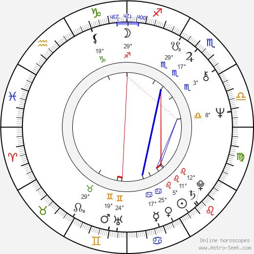 Stanley Kroenke birth chart, biography, wikipedia 2019, 2020