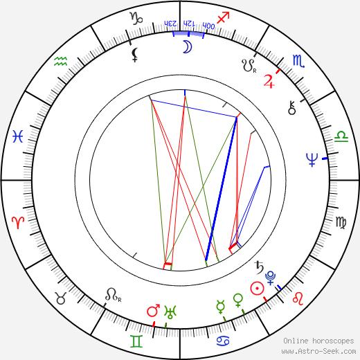 Valentina Fedotova tema natale, oroscopo, Valentina Fedotova oroscopi gratuiti, astrologia