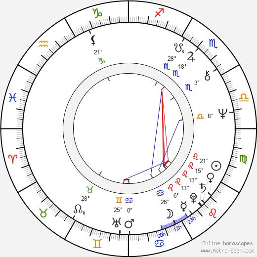 Bruce Nash birth chart, biography, wikipedia 2019, 2020