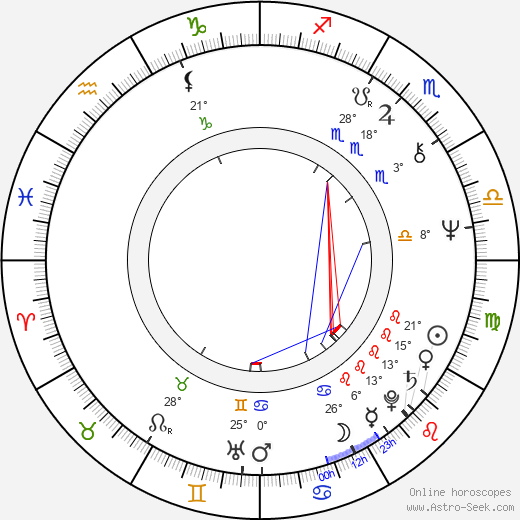 Danielle Steel birth chart, biography, wikipedia 2016, 2017