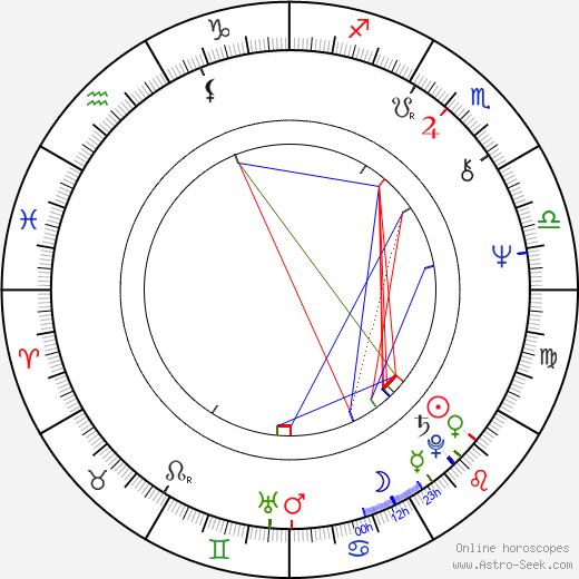 Danielle Steel astro natal birth chart, Danielle Steel horoscope, astrology