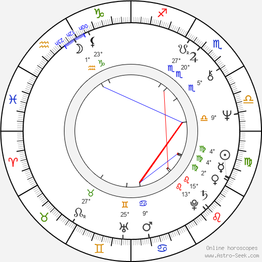 Debra Mooney birth chart, biography, wikipedia 2018, 2019