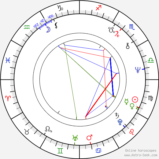 Debra Mooney astro natal birth chart, Debra Mooney horoscope, astrology
