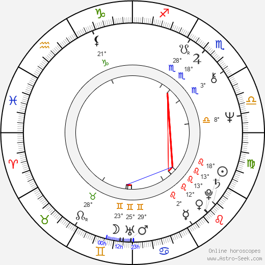 Howard Atherton birth chart, biography, wikipedia 2019, 2020
