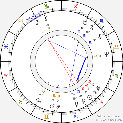 Jacek Kleyff birth chart, biography, wikipedia 2018, 2019