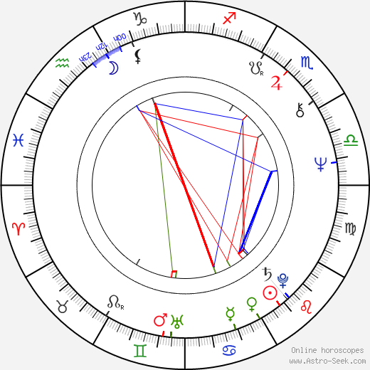 Jacek Kleyff birth chart, Jacek Kleyff astro natal horoscope, astrology