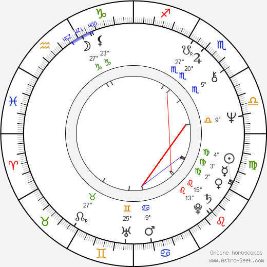 James Aubrey birth chart, biography, wikipedia 2018, 2019