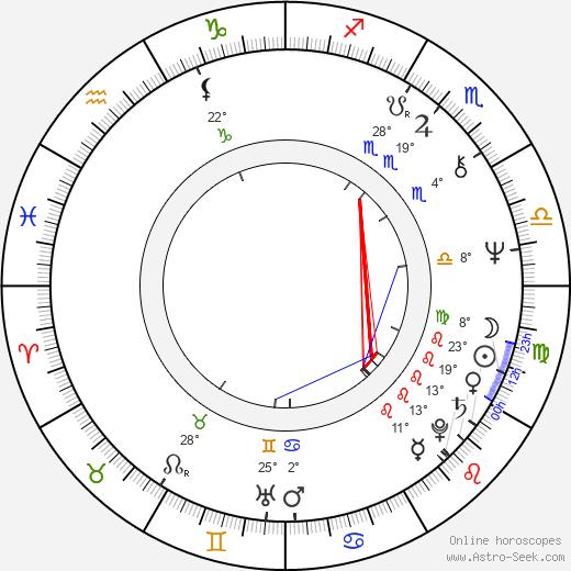 Jennifer Rhodes birth chart, biography, wikipedia 2020, 2021