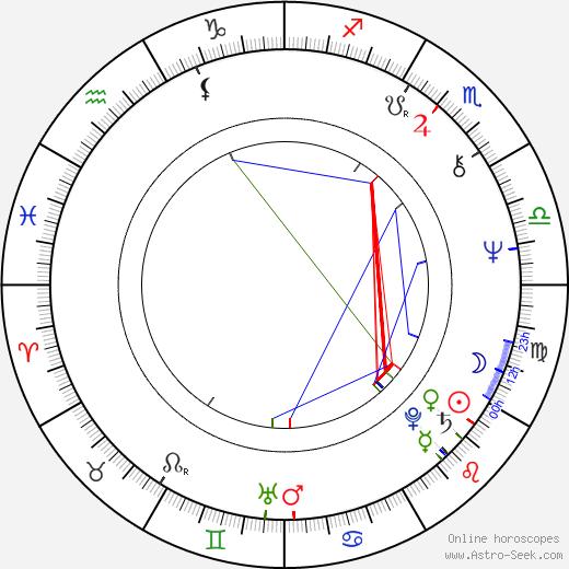 Jennifer Rhodes birth chart, Jennifer Rhodes astro natal horoscope, astrology