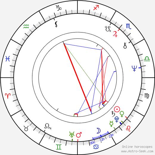 Juha Hyppönen astro natal birth chart, Juha Hyppönen horoscope, astrology