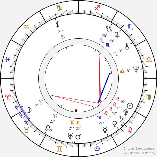 Larry Wilcox birth chart, biography, wikipedia 2018, 2019