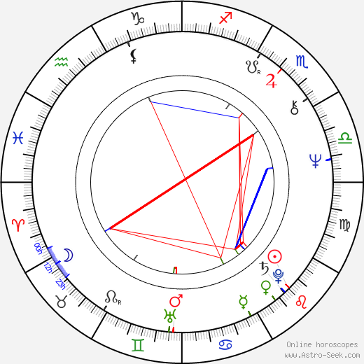 Larry Wilcox astro natal birth chart, Larry Wilcox horoscope, astrology