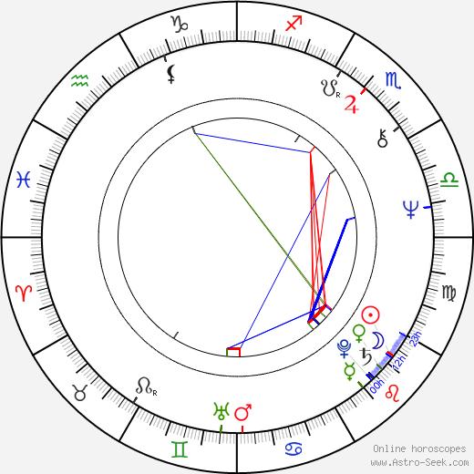 Lauri Törhönen astro natal birth chart, Lauri Törhönen horoscope, astrology
