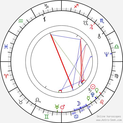 Мэдди Прайор Maddy Prior день рождения гороскоп, Maddy Prior Натальная карта онлайн