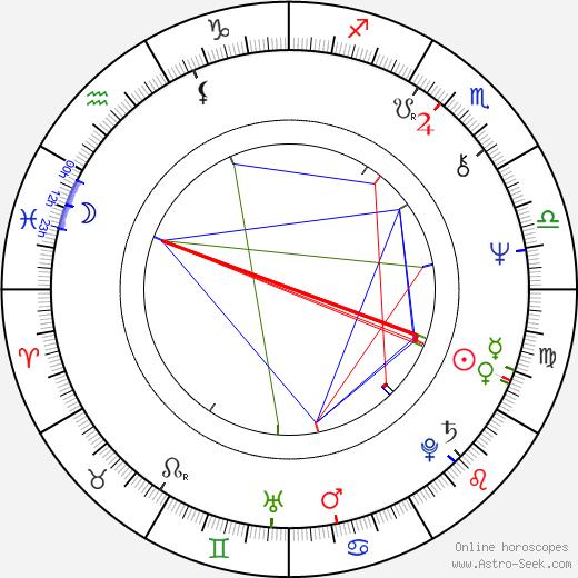 Мона Маршалл Mona Marshall день рождения гороскоп, Mona Marshall Натальная карта онлайн