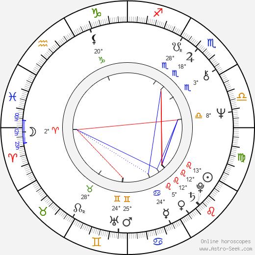 Oliver Tobias birth chart, biography, wikipedia 2020, 2021