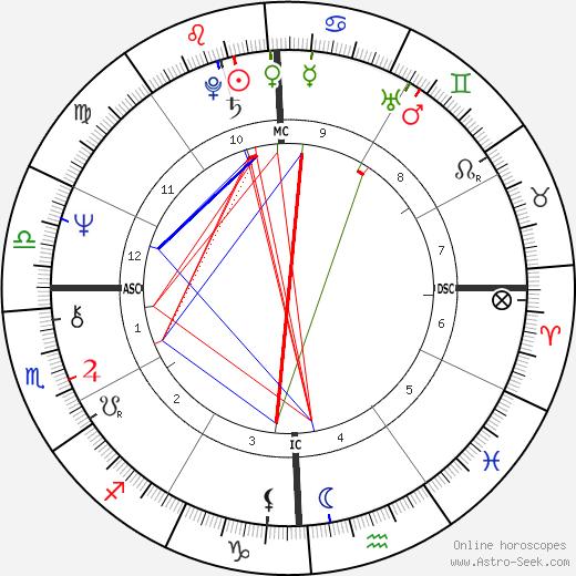 Paul William Bonnel tema natale, oroscopo, Paul William Bonnel oroscopi gratuiti, astrologia