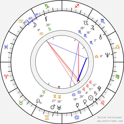 Randall Bosley birth chart, biography, wikipedia 2019, 2020