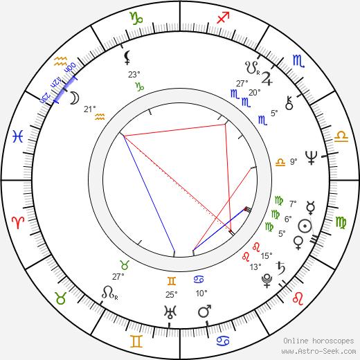 Rauli Somerjoki birth chart, biography, wikipedia 2018, 2019