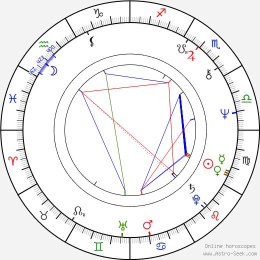 Rauli Somerjoki astro natal birth chart, Rauli Somerjoki horoscope, astrology
