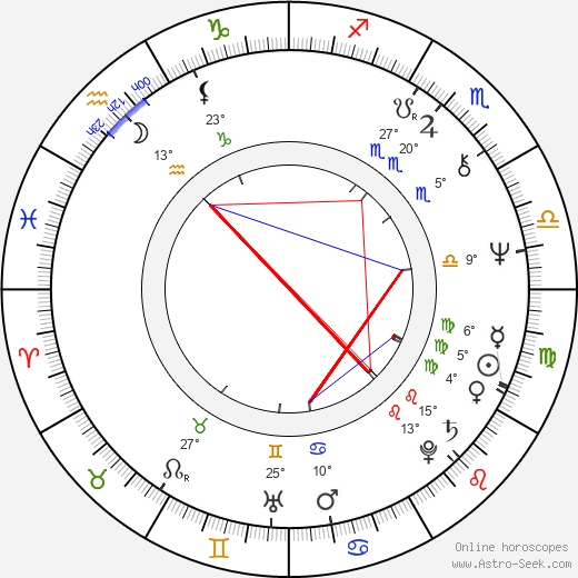 Ray Wise birth chart, biography, wikipedia 2018, 2019