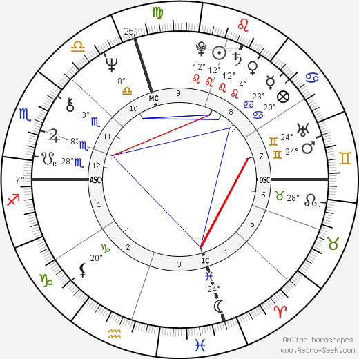 Rick Derringer tema natale, biography, Biografia da Wikipedia 2020, 2021