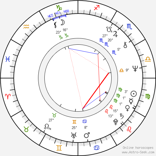 Solveig Andersson birth chart, biography, wikipedia 2019, 2020