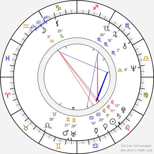 Suze Lanier-Bramlett birth chart, biography, wikipedia 2020, 2021