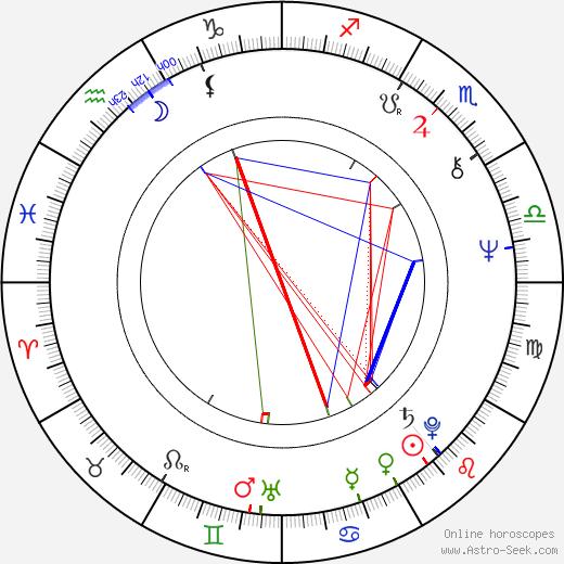 Suze Lanier-Bramlett birth chart, Suze Lanier-Bramlett astro natal horoscope, astrology