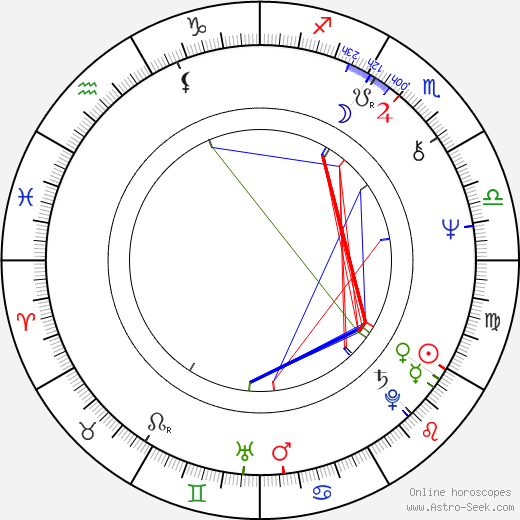 Willy Russell astro natal birth chart, Willy Russell horoscope, astrology