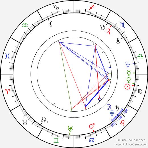 Bjørn Floberg tema natale, oroscopo, Bjørn Floberg oroscopi gratuiti, astrologia