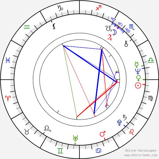 Boris Galkin tema natale, oroscopo, Boris Galkin oroscopi gratuiti, astrologia