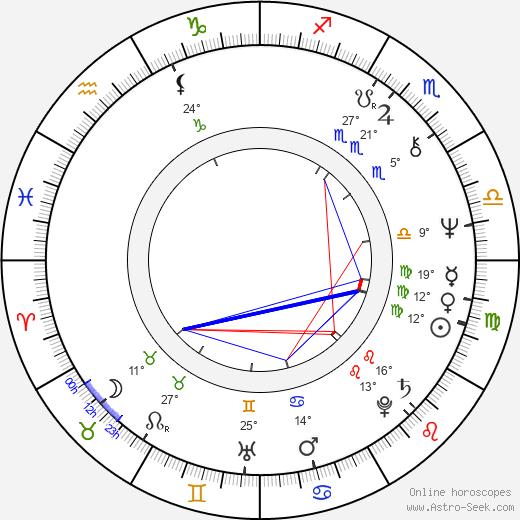 Buddy Miles birth chart, biography, wikipedia 2020, 2021