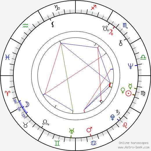 David St. James tema natale, oroscopo, David St. James oroscopi gratuiti, astrologia