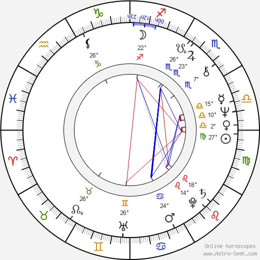Don Felder birth chart, biography, wikipedia 2020, 2021