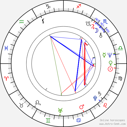 Drew Gilpin Faust tema natale, oroscopo, Drew Gilpin Faust oroscopi gratuiti, astrologia