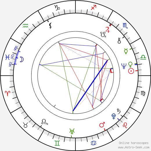Ebbe Carlsson tema natale, oroscopo, Ebbe Carlsson oroscopi gratuiti, astrologia