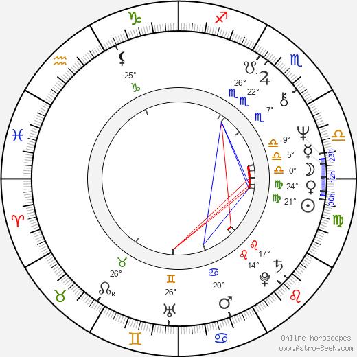 Eusebio Poncela birth chart, biography, wikipedia 2020, 2021
