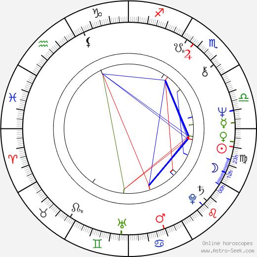 Gary Brockette birth chart, Gary Brockette astro natal horoscope, astrology