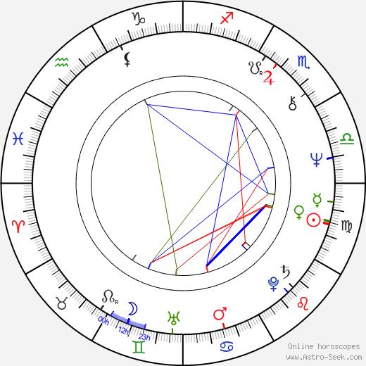 Gloria Gaynor tema natale, oroscopo, Gloria Gaynor oroscopi gratuiti, astrologia