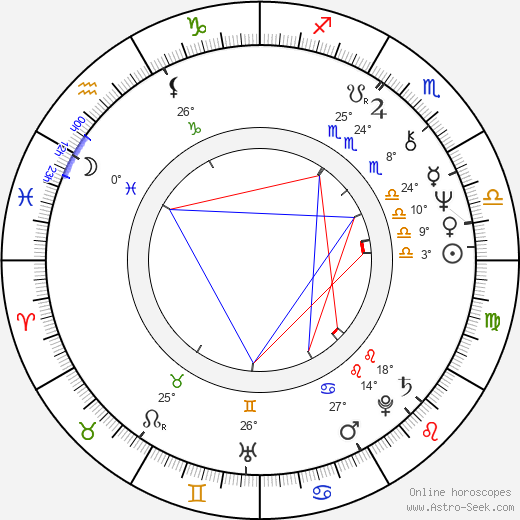 Graham Faulkner birth chart, biography, wikipedia 2019, 2020