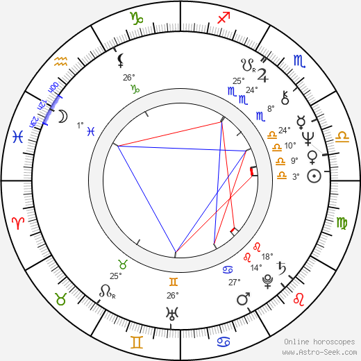 Harry Baer birth chart, biography, wikipedia 2018, 2019