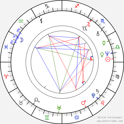 Harry Baer astro natal birth chart, Harry Baer horoscope, astrology