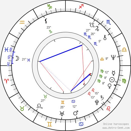 Jerry London birth chart, biography, wikipedia 2020, 2021