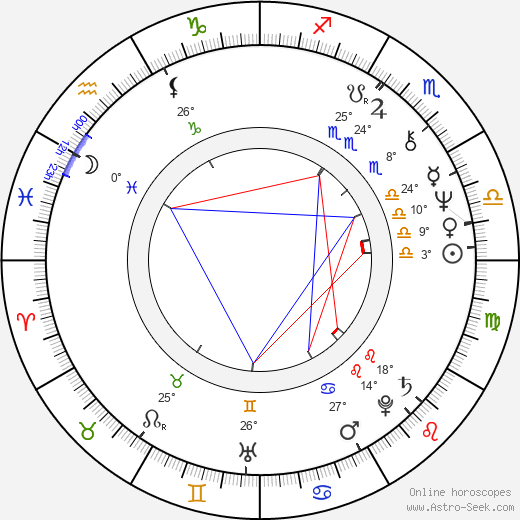 Jiří Věrčák birth chart, biography, wikipedia 2018, 2019