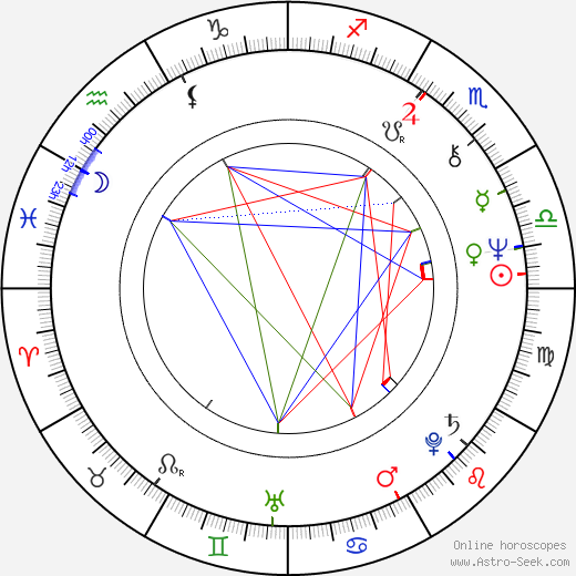 Jiří Věrčák tema natale, oroscopo, Jiří Věrčák oroscopi gratuiti, astrologia