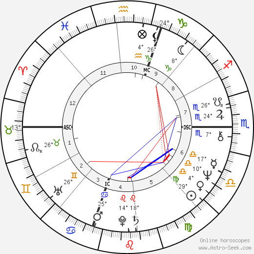 Joyce Mason birth chart, biography, wikipedia 2019, 2020