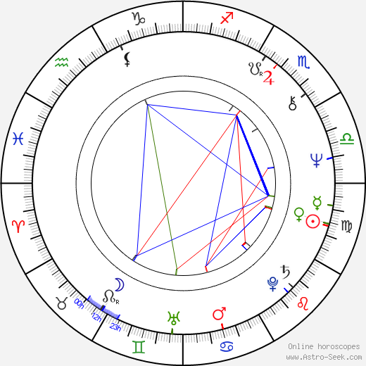 Keone Young tema natale, oroscopo, Keone Young oroscopi gratuiti, astrologia